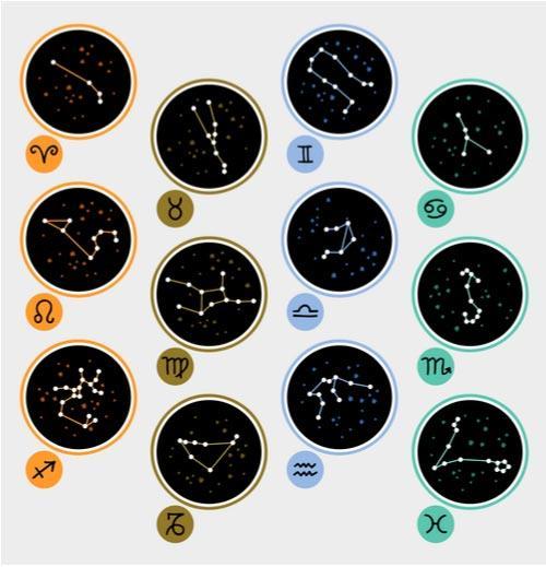 mon-avenir-voyance-ch-lastrologie-constellation
